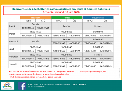 affiche déchetteries communautaires réouverture saux jours habituels 15.06.2020 (2).png